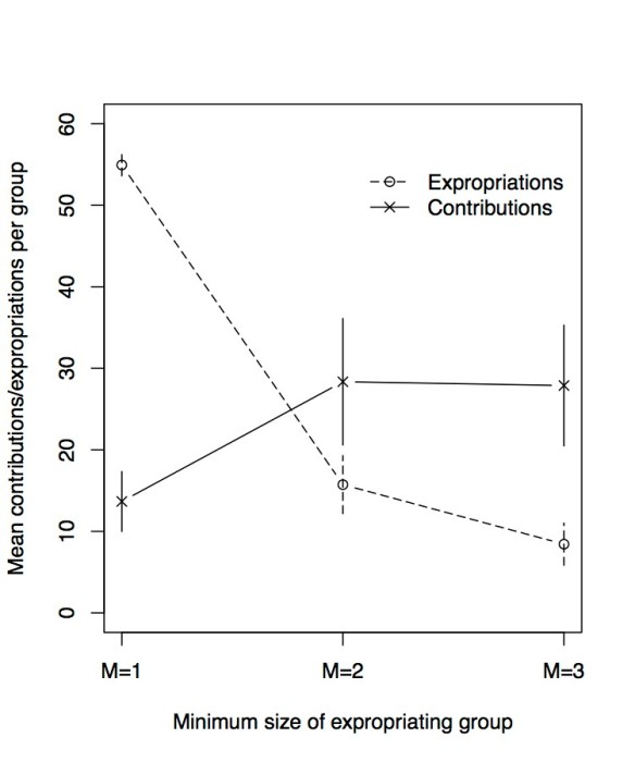 dhj-graph